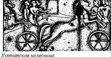 Хурритская колесница